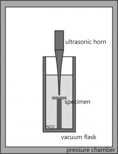 Design of the test facility.